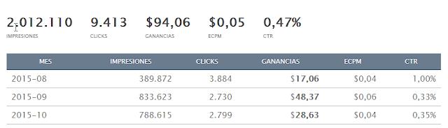dinero-en-internet-webmaster-las-mejores-alternativas-a-adsense-2015--rentablizar-blogs-dinero-en-internet-webmaster-kontextua-pagos-2015