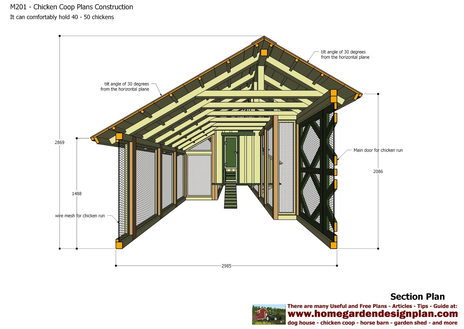Chicken House Plans For 50 Chickens home garden plans: m201 - chicken coop plans construction