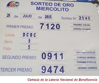 loteria-nacional-de-panama-29-de-julio-2015-sorteo-de-miercoles