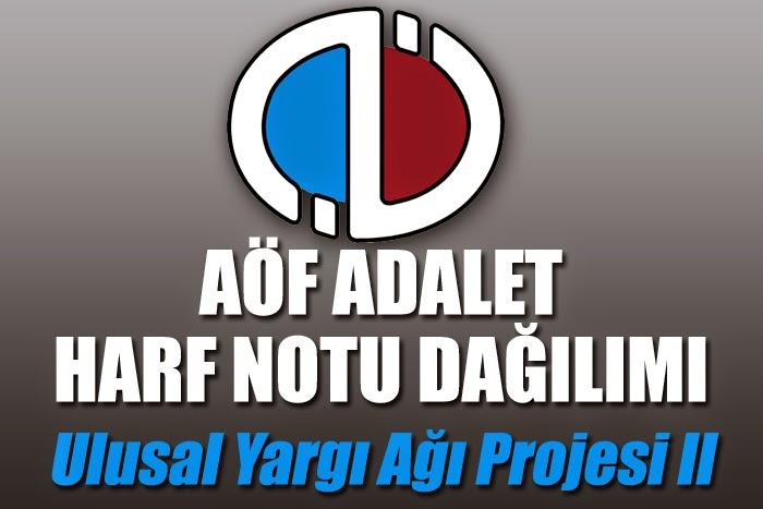 Açıköğretim Fakültesi ( AÖF ) Adalet Bölümü Ulusal Yargı Ağı Projesi II Dersi Harf Notu Dağılımı