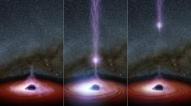 This diagram shows how a shifting feature, called a corona, can create a flare of X-rays around a black hole. The corona (feature represented in purplish colors) gathers inward (left), becoming brighter, before shooting away from the black hole (middle and right). Astronomers don't know why the coronas shift, but they have learned that this process leads to a brightening of X-ray light that can be observed by telescopes. Credits: NASA/JPL-Caltech