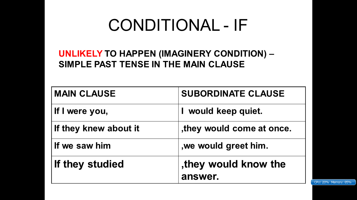 English Made Simple Tenses