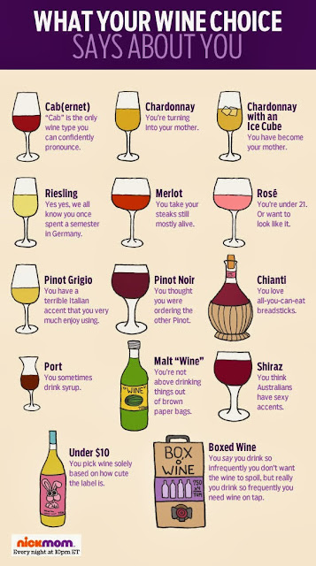 What your wine choices say about you on  NickMom.com shop