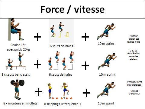 Exercice De Physique Football - intersouthm8.over-blog.com