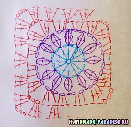 Схемы вязания крючком пледов и подушек