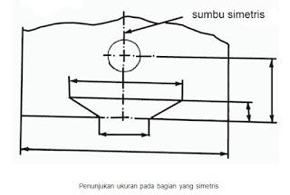 Pemberian ukuran pada bagian-bagian yang simetris