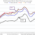 Hotels: On Pace for Record Occupancy in 2015, New Construction Increasing