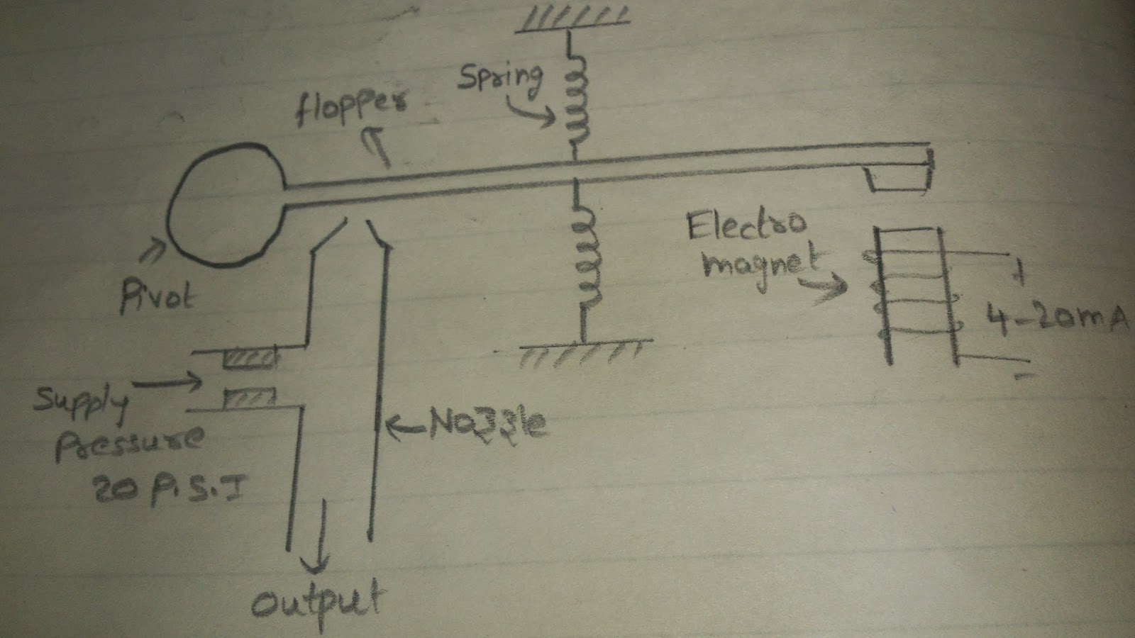 i p converter circuit diagram wiring library rh 65 cacrights org