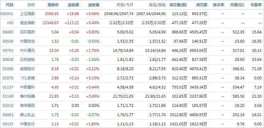 中国株コバンザメ投資ウォッチ銘柄watch20140714