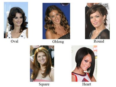 celebrity hairstyles for different face shapes