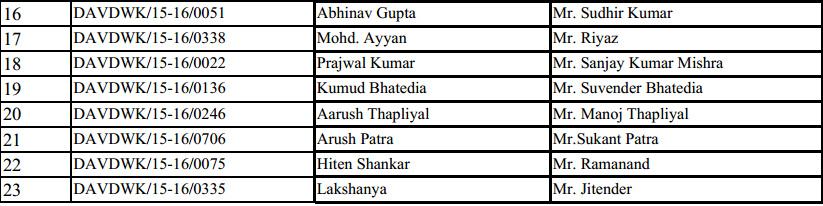 D.A.V Dwarka Draw Of Lots Second List of Selected Candidates For Admission Nursery 2015-16