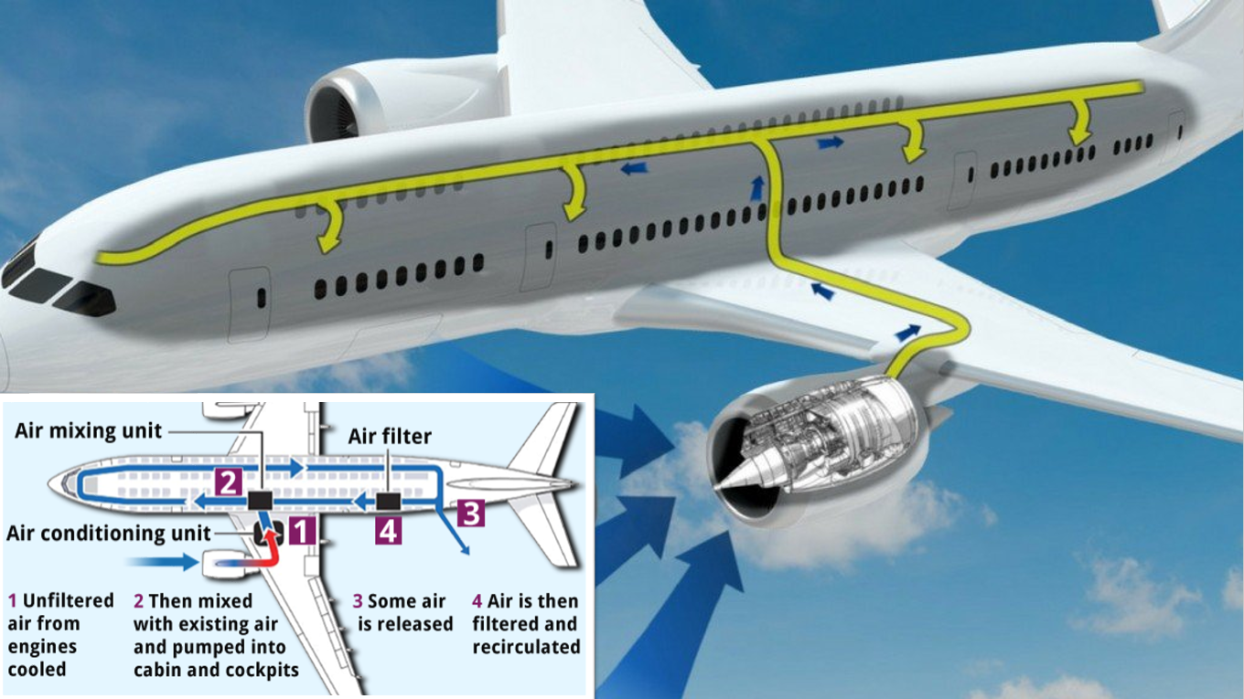 The secrets that airlines don't want passengers to know about