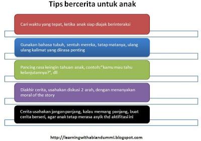 tips-bercerita-mendongeng-untuk-anak