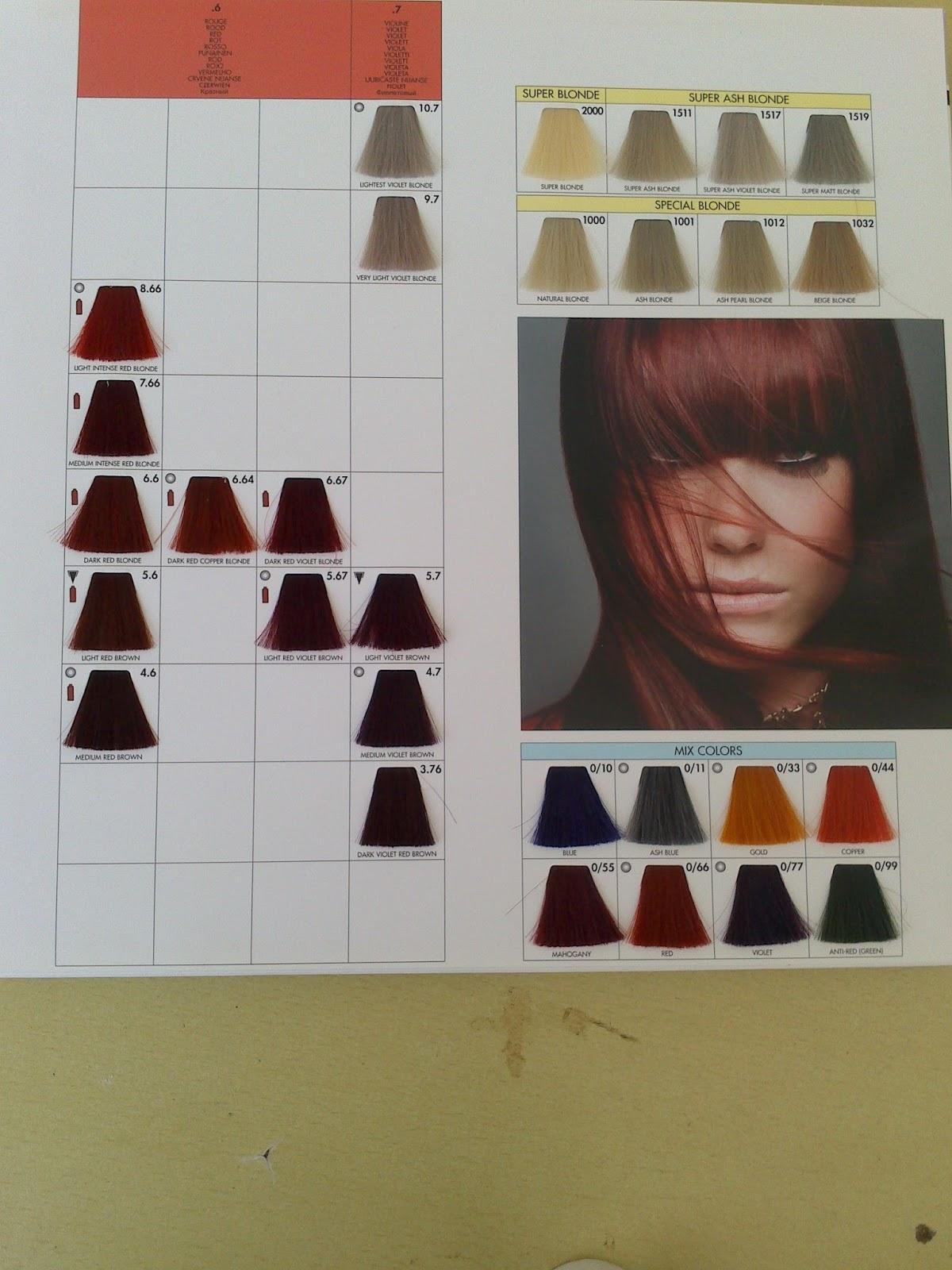 Профессиональная краска для волос keune палитра цветов фото