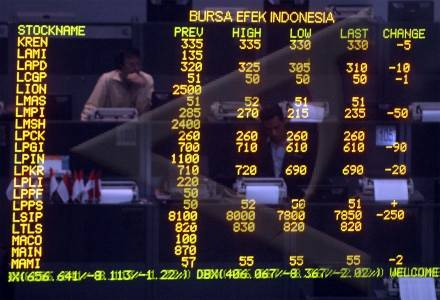 Perbedaan main saham dan forex
