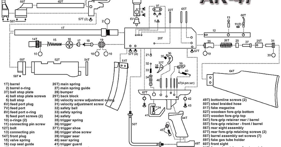 ammo and gun collector  ak