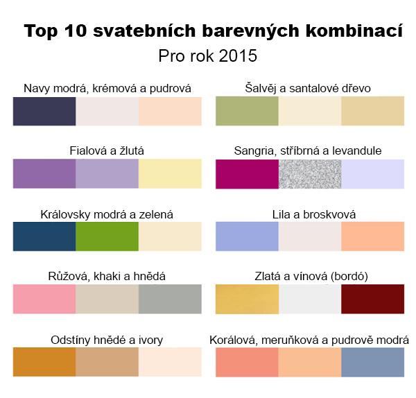 Kosile A Doplnky Svatebni Barevne Trendy Pro Rok 2015