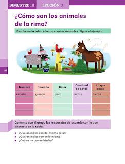 Apoyo Primaria Español 1er grado Bimestre 3 lección 3 ¿Cómo son los animales?
