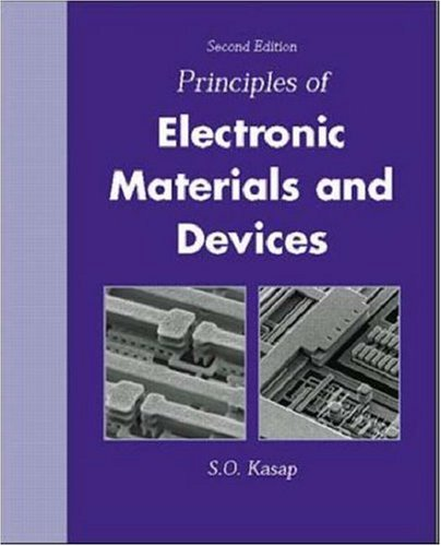 principles of optical devices 2004-8-27  principles of sensing and actuation,  2d micromirror for optical switch renowned mems devices  eel5225 principles of mems transducers.