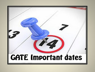GATE 2016 Important dates