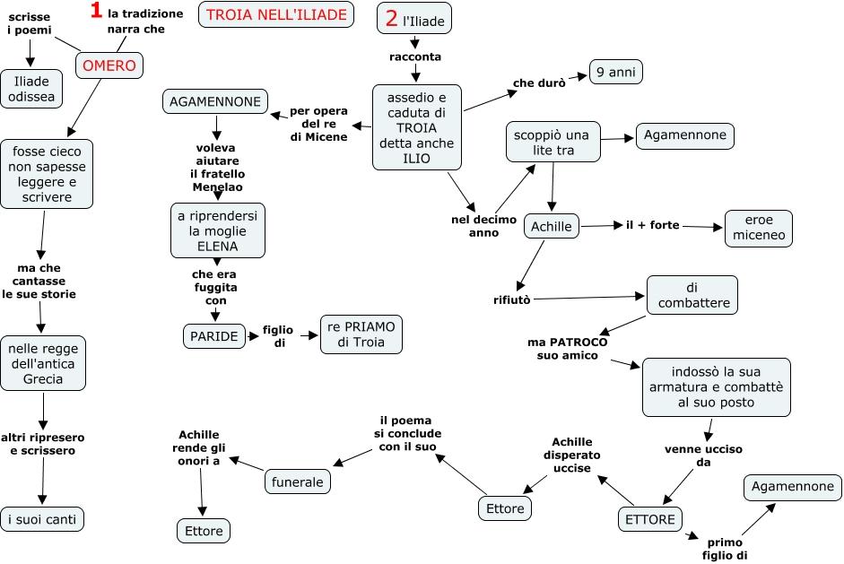 Cortigianerie Mappe Concettuali Antica Grecia Sparta E Atene