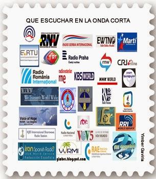 Direcciones postales de las emisoras internacionales que emiten en la Onda Corta - Que escuchar en la Onda Corta