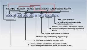 curp gratis en mexico y estados unidos 2014 2015 sacar en linea