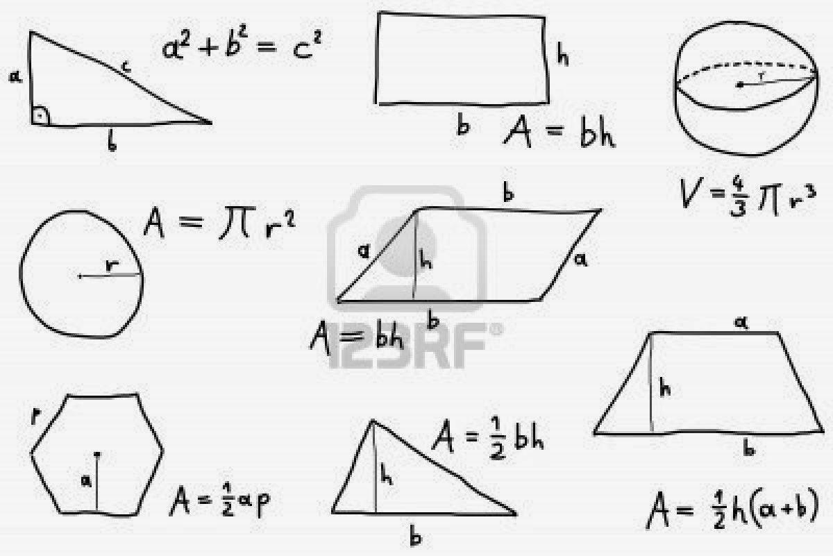 tutte le formule di geometria figure piane solide