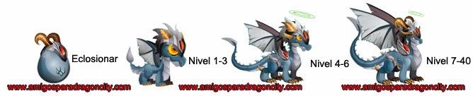 imagen del crecimiento del dragon angel caido