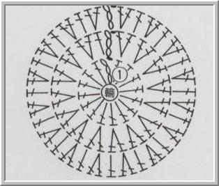 Для вязания крючком круг 287