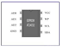 Dell Eeprom Pin Description