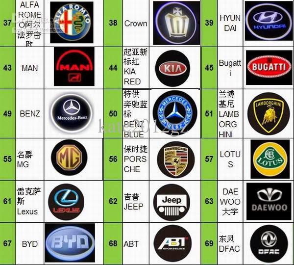 Car Logos Centerbest Cars Dealerscenter