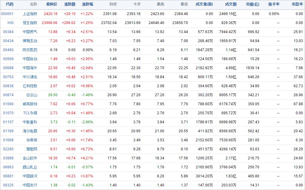 中国株コバンザメ投資ウォッチ銘柄watch20141031