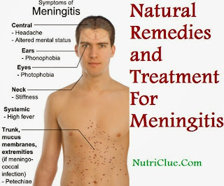 Natural Remedies and Treatment For Meningitis