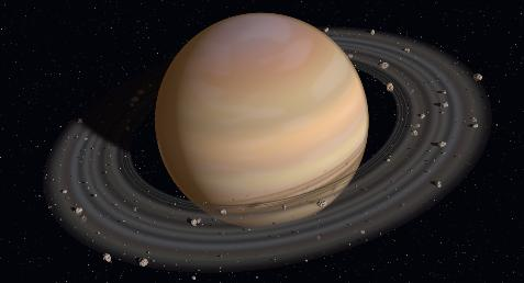 Memphis Astrology The Saturn Cycle Of Career Success