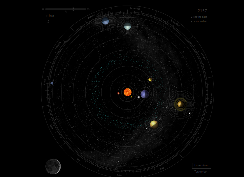 Our Solar System - Dynamic Diagram