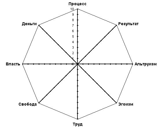 seksualnaya-sovmestimost-dlya-zhenshin-bliznetsov