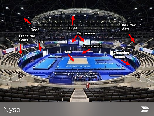 An example of a child's marked up stadium picture showing analysis of image.