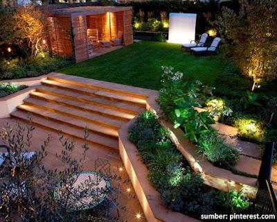 Bagaimana Desain Taman Rumah Bergaya Minimalis