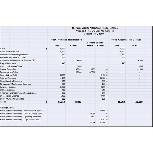 Accounting Worksheet Example6