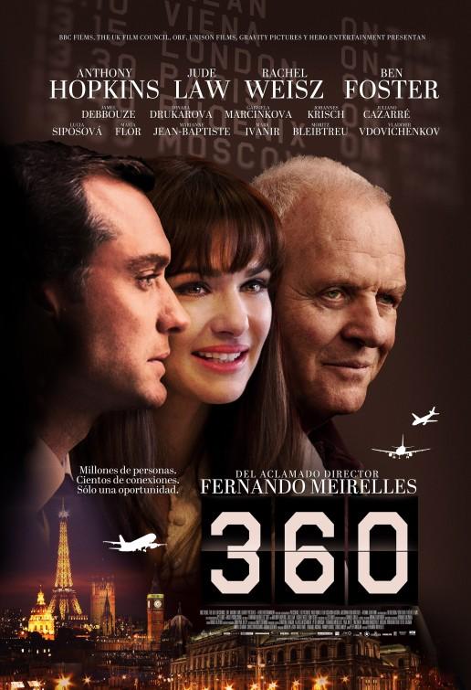 Xem Phim 360 2012