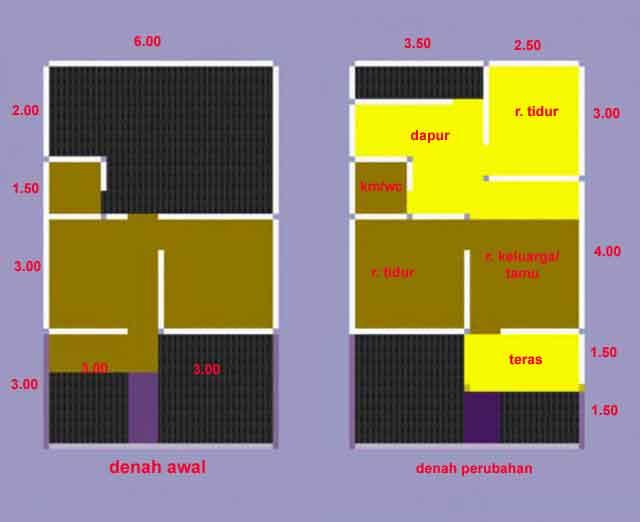 Gambar Denah Desain Renovasi Rumah Type 2160 KPR BTN