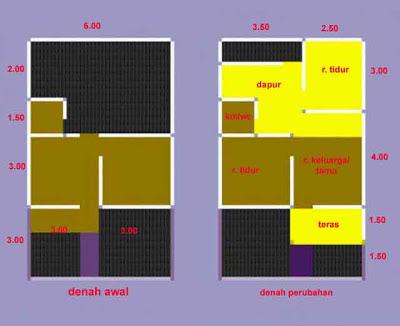 Gambar Denah Desain Renovasi Rumah Type 21,60 KPR-BTN