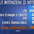 Porta a Porta tutti i dati del sondaggio elettorale presentato da Mannheimer ieri sera