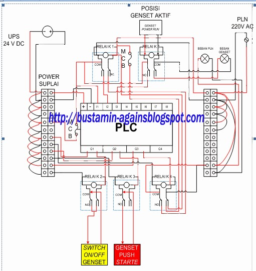Repair manual blog wiring diagram genset otomatis start otomatis genset portable berbasis plc pribumi manusia pattae asfbconference2016 Choice Image