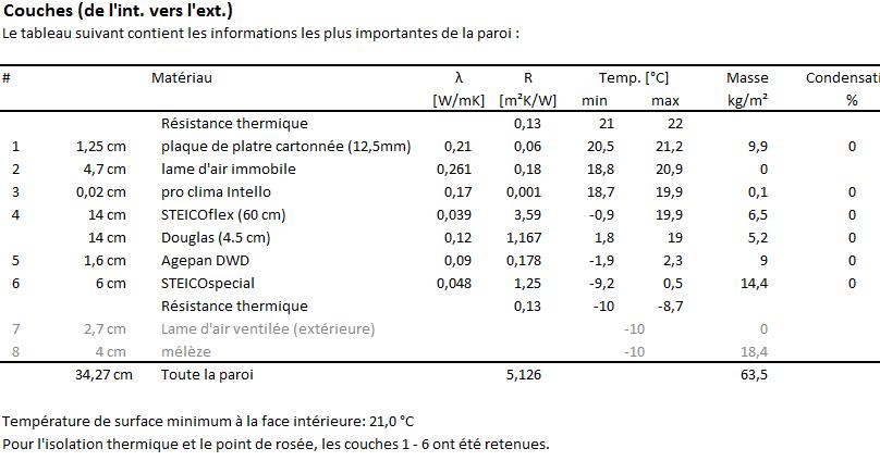 Notre auto construction passive maison ossature bois m o b performance - Coefficient de conductivite thermique ...