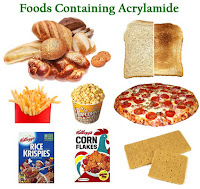 http://www.women-info.com/en/acrylamide-and-breast-cancer-risks/