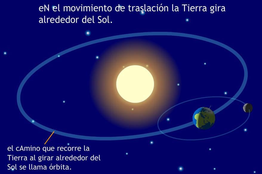 la tierra su forma, movimientos y su forma interna  TRASLACION2