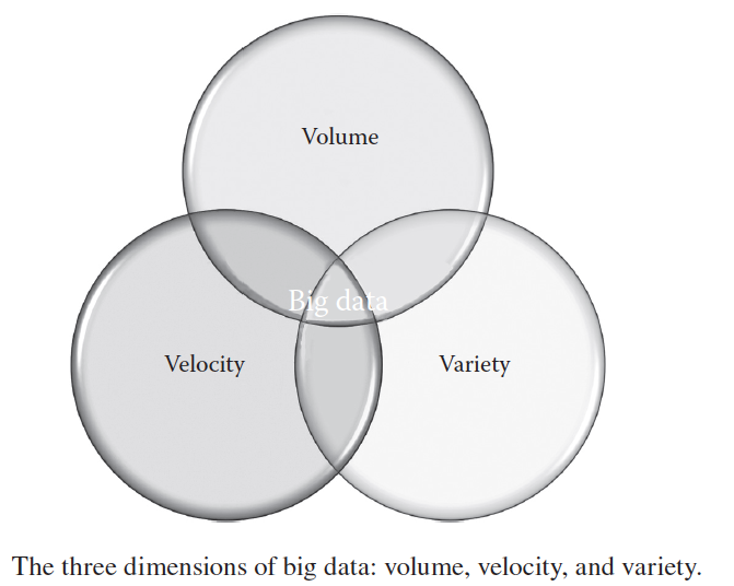 geospatial big data challenges and opportunities pdf