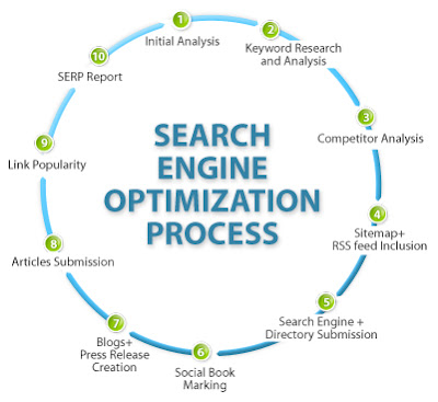 SEO software free download